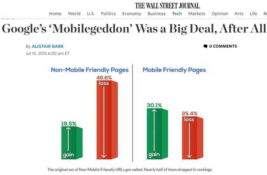 Google's Mobilegeddon